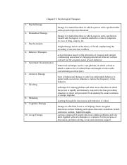 Chapter 15 Psychological Therapies-Vocab
