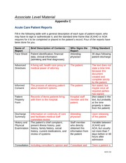 hcr210r4 appendix c patient reports Associate level material appendix c acute care patient reports fill in the following table with a general description of each type of patient report, who may.