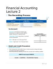 Financial Accounting Lecture 2 Notes