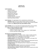 Business Law Midterm Exam Study Guide