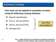 ACCT 1140 - Inventory Costing Slides