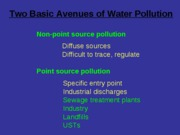 21 Water Quality Parameters 6