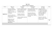 BA 2101 resume rubric - revised may 2010(1)