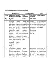Panelist Rubric for Panel discussion.docx