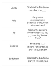 Buddhism Flashcards and Study Guide (Student Made)