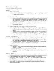 Infection Control (lecture notes).docx