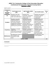 ADED 714_Institutional Characteristics Handout Rubric