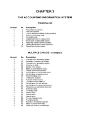 ch03-the-accounting-information-system