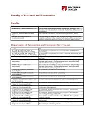 faculty_of_business_and_economics_prizes.pdf