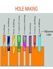 HOLE MAKING.ppt
