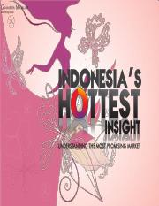 Indonesia's Hottest Insight - Women