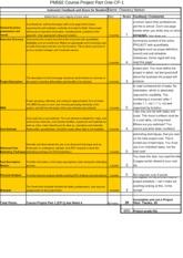pm595 course project risks keller View terfa garba's profile on linkedin courses devry university/keller graduate school of management project risk management (pm595) project risk.
