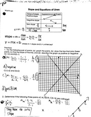slopes and equations of lines notes