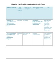 Education Plan Graphic Organizer