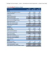 Topic 4 - Standardised Fonterra Financial Statements.pdf