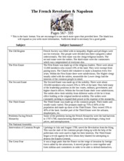 The French Revolution & Napoleon Term Sheet (2)