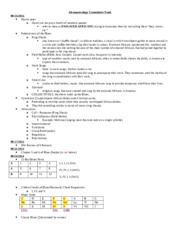 Afromusicology Cumulative Notes