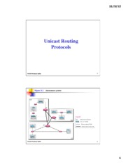 routing-unicast-ch11