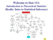 Lecture 01 -  Intro to Inference