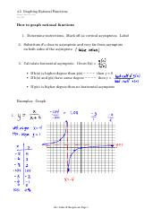 4.5 Graphing Rational Functions