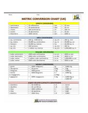 metric-conversion-chart-uk.gif