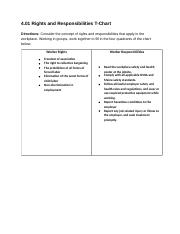 4.01C Rights and Responsibilities T-Chart