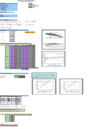 Lab3_Data_Reduction_Sheet_(Lift_and_drag)