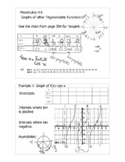 Graphs of other trig functions notes