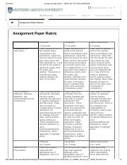 Assignment Paper Rubric – PADM-450 (1167-7430) LEADRSHP ..pdf