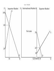 Study Guide-Supply and Demand Diagrams.docx