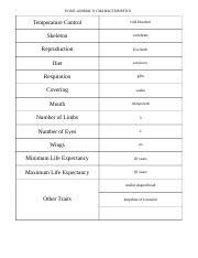 worksheet-dna-rna-and-protein-synthesis-key.docx - Lundkvist ...