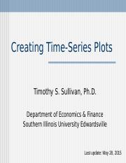 Time Seires Plots