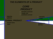 Products Used in Class-SU 2014