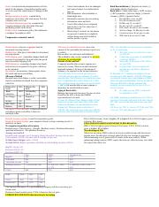 ACC TEST 2 cheat sheet .docx