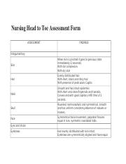 Nursing Head to Toe Assessment Form.docx