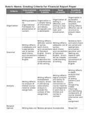 Herndon, Kathleen_Financial Report Paper with Rubric