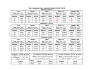 Verb Conjugation Chart -Indicative Mood PASSIVE VOICE