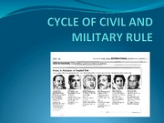 412-Pakistan 3- Cycle of Civil and Military Rule