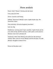Essays mla style