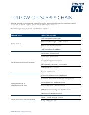 tullow-supply-chain_services-list.pdf