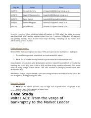 [MM Group-1] Voltas Case report-SecF .docx