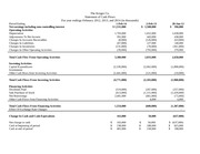 cash flow statement hero motocorp 2011 Project on financial statement analysis of hero moto corp ltd  debt to owners  fund 002 -- financial cash flow statement of hero motocorps rs in  and  they expected to launch sales in nigeria by end-2011 or early-2012.