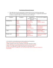 Integrated Science I Biochemistry Homework answers