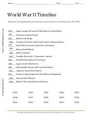 world-war-ii-timeline-worksheet.pdf - Name Date Class World War II ...