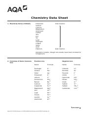 aqa chemistry data sheet chemistry data sheet 1 reactivity series of metals potassium sodium calcium magnesium aluminium carbon zinc iron tin lead - Periodic Table Aqa Data Sheet A Level