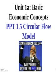1.5- The Circular Flow Model and FRQs