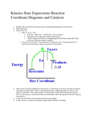 Kinetics Rate Expressions Reaction Coordinate Diagrams and Catalysts