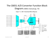 Lecture07-ADC_summary