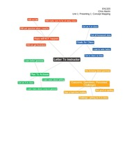 CRMartinen1320Unit1Prewriting1ConceptMapping