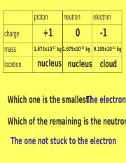 The atom-2.ppt